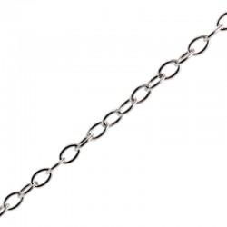Maillon de chaîne ovale